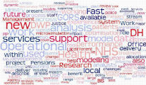 Operational Research wordle