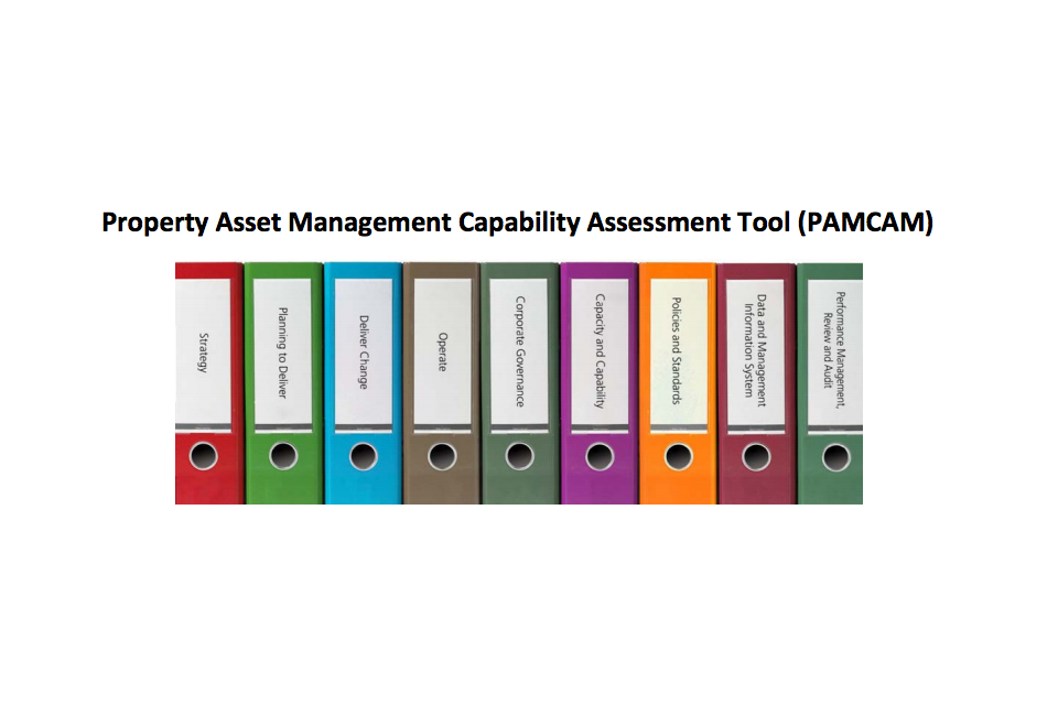 Coloured folders with capability areas written on the spine