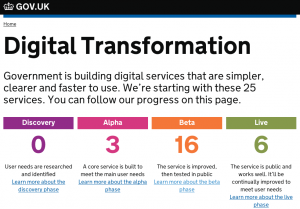 Screenshot of the digital transformation website