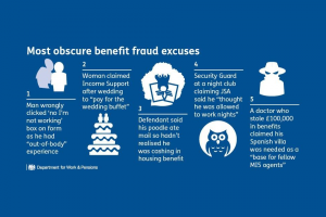 Most obscure benefit fraud excuses infographic