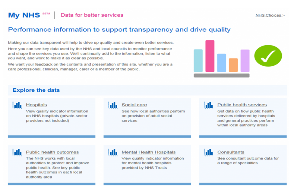 Screengrab of MyNHS online tool