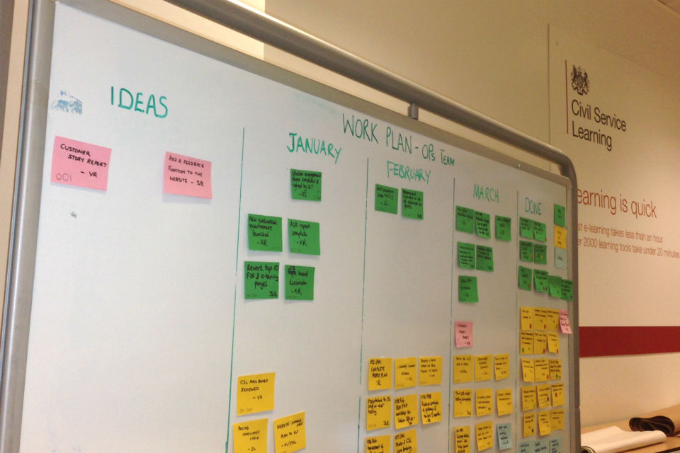 Civil Service Learning work plan in post-it notes