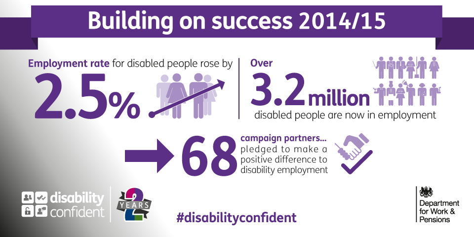 Disability Confident stats
