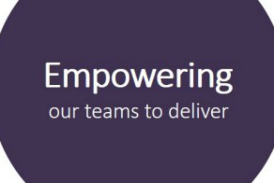 Close-up of 'Empowering our teams to deliver' from the Civil Service Leadership Statement headline behaviours graphic