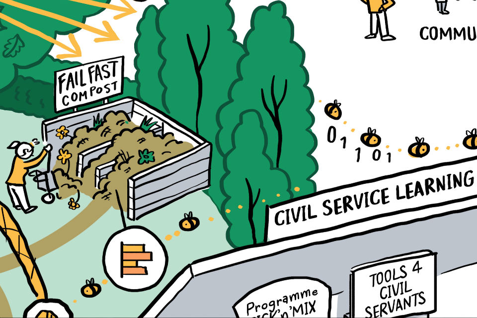 Detail from a cartoon illustration of the 'fail fast' concept by Civil Service Learning