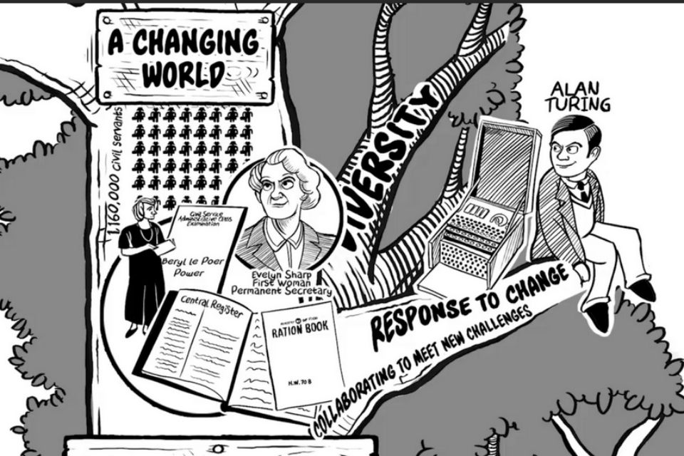 Cartoon depicting Evelyn Sharp and Alan Turing