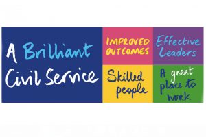 Graphic of 'A brilliant Civil Service' and four related themes