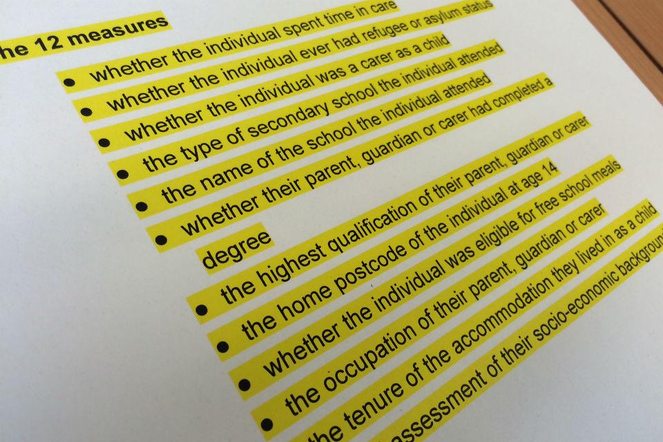 list of measures