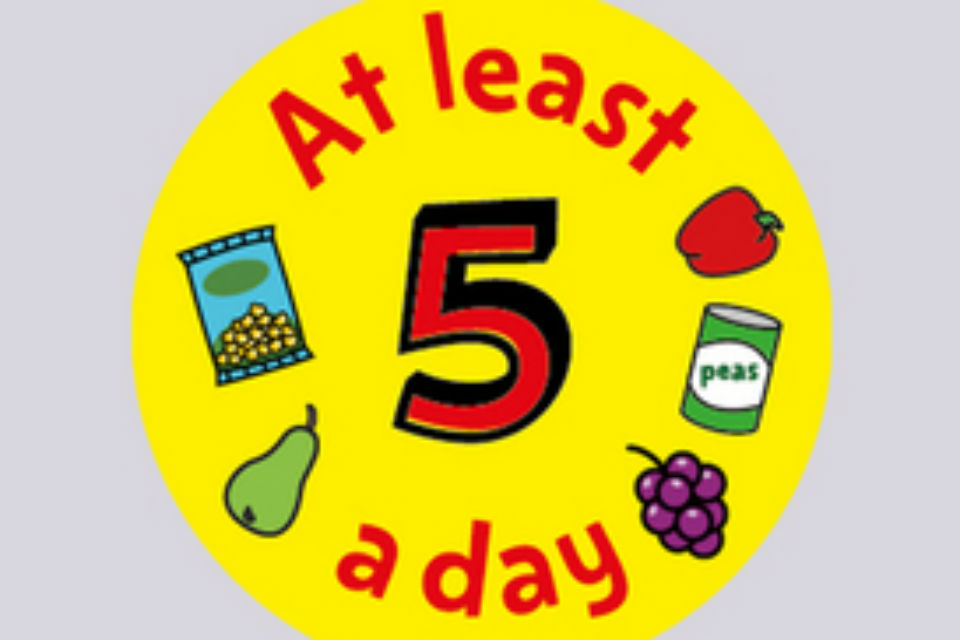 Graphic of your 5-a-day fruit and veg for good health