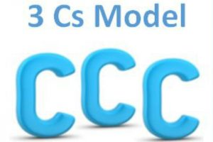 Image of three capital Cs in blue with legend '3Cs Model'