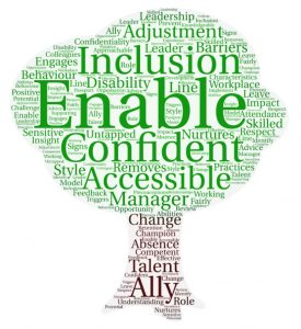 Inclusion word cloud in the shape of a tree