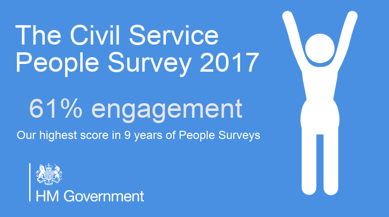 Posted By: Sir Jeremy Heywood, Cabinet Secretary And Head Of The Civil  Service, Posted On: 16 November 2017   Categories: A Brilliant Civil  Service, ...