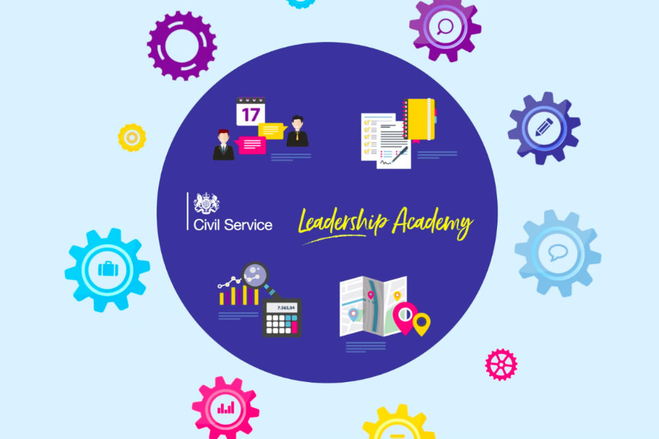 Graphic for Leadership Academy