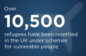 Refugee resettlement infographic