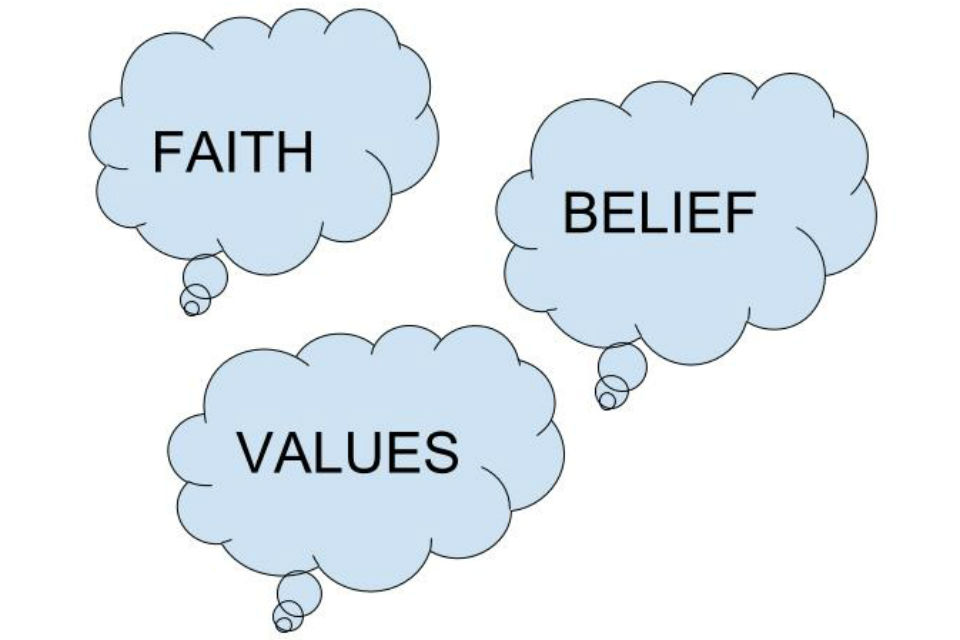 Faith, Belief, Values thought bubbles