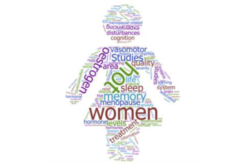 Word cloud in the shape of a woman in a dress. Legible words include: menopause, oestrogen, vasometer, experiencing, disturbances, cognition, mood, studies, quality, improve, area, hormonal, system, suggest, brain, associated, hot, fact, life, sleep, effects, improvements, suffering, memory, women, hormone, levels, treatment, information, experienced, number, found, menopause-related, severity, known.