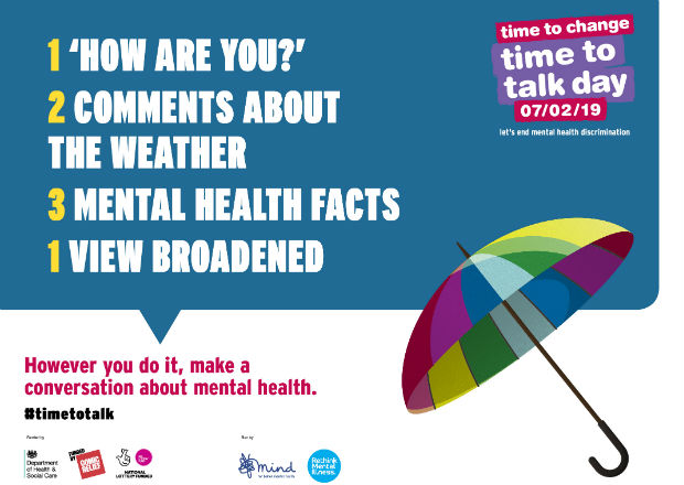 "Graphic for Time to Talk Day, part of the Time to Change campaign. It has the Time to Change logo at top right, and the Time to Talk Day logo with date 07/02/19 in a speech box with the text: 1 ""How are you?""; 2 Comments about the weather; 3 Mental health facts; 1 View broadened. And beneath the speech box is a multi-coloured umbrella and the words: However you do it, make a conversation about mental health, and the Time to Talk hashtag."