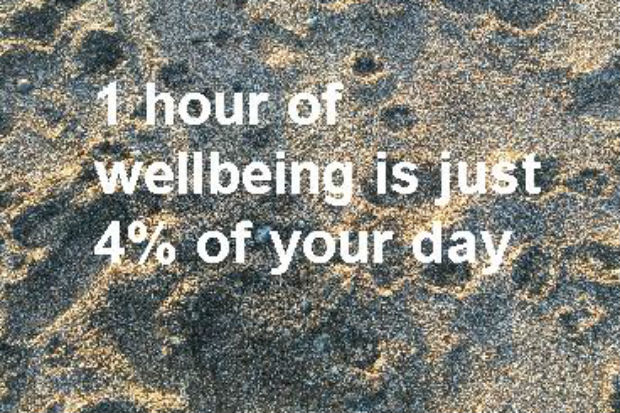 "Graphic showing a patch of sandy beach with the text ""1 hour of wellbeing is just 4% of your day' superimposed"