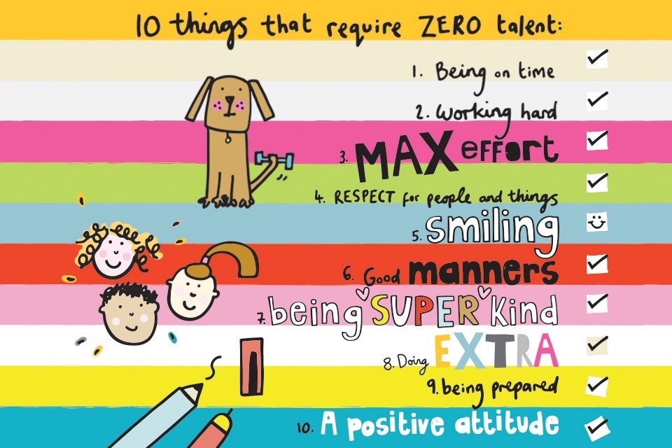 Graphic showing 10 things that require zero talent